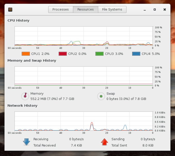 Lenovo G50 & CentOS 7 2 Xfce - As good as it get