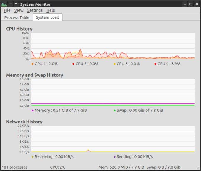 geckolinux 421 plasma review