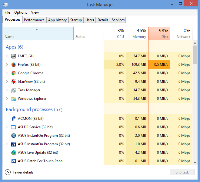 Task manager after disabling EAF