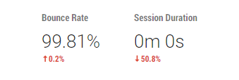 GA, bounce rate & session duration