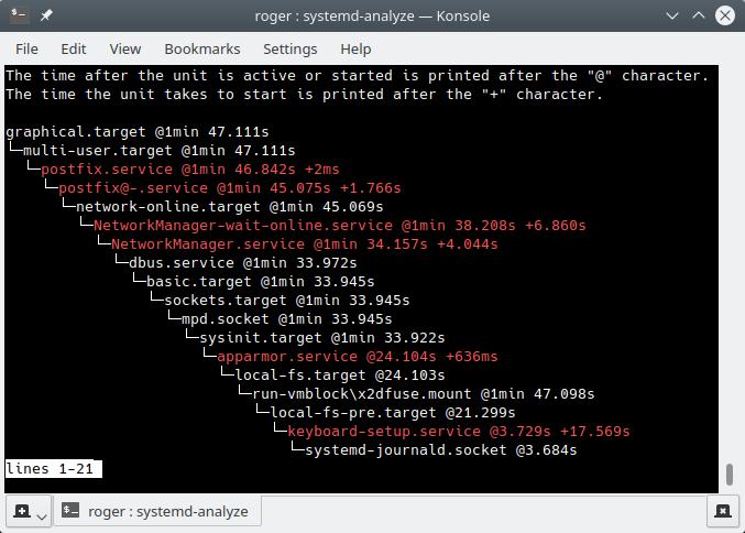 Upgraded Ubuntu 18 04 suddenly boots slowly? Read this