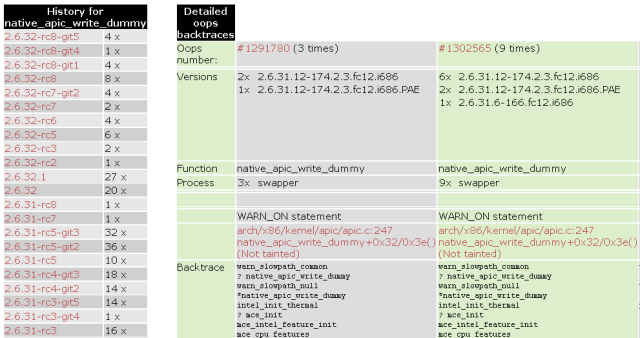 Analyzing Linux kernel crash dumps with crash - The one