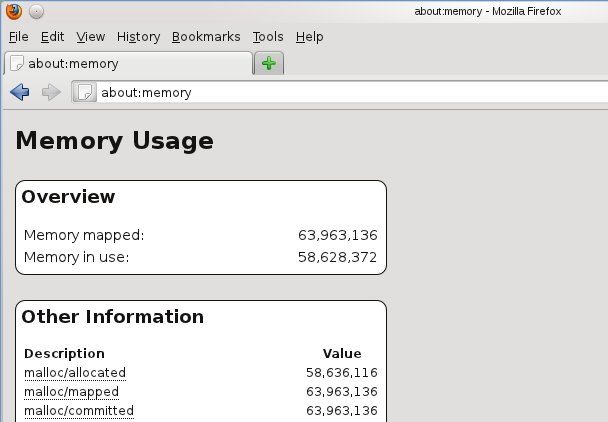 Memory, openSUSE