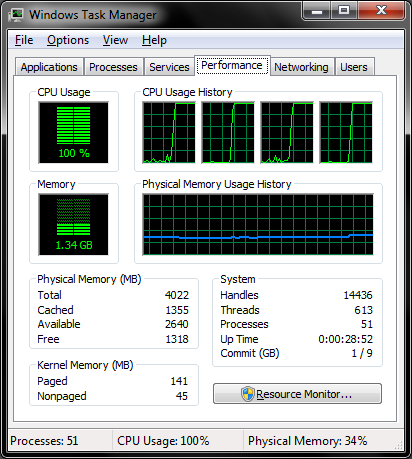 Rendering, all cores