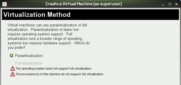 Virtualization method