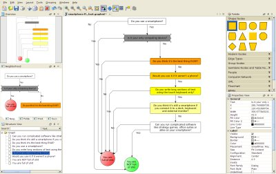 Yed graph editor flowchart awesomeness teaser ccuart Images