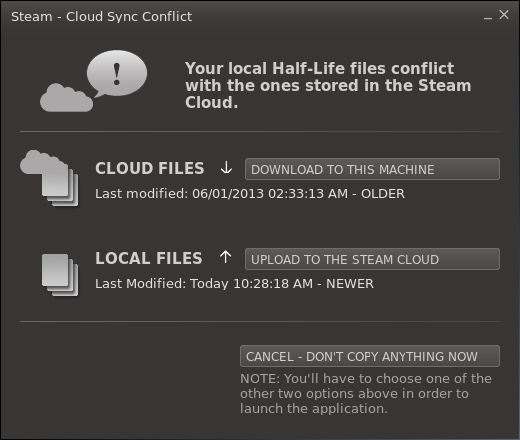 Cloud sync conflict