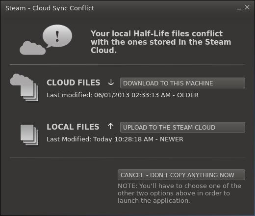 Cloud sync conflict