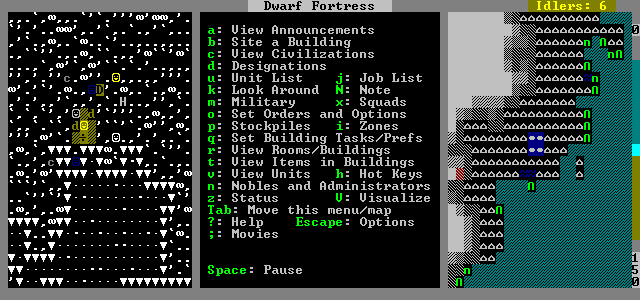 Funny Dwarf Fortress Stories Images Photos - FynnEXP