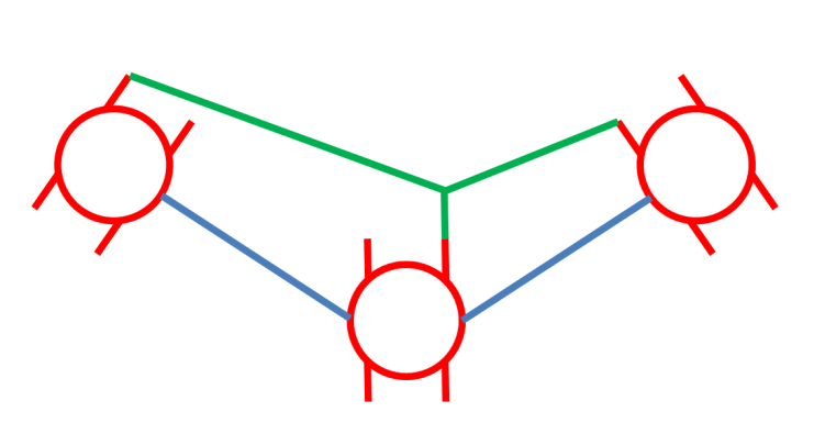 Hexagon, roundabout connections