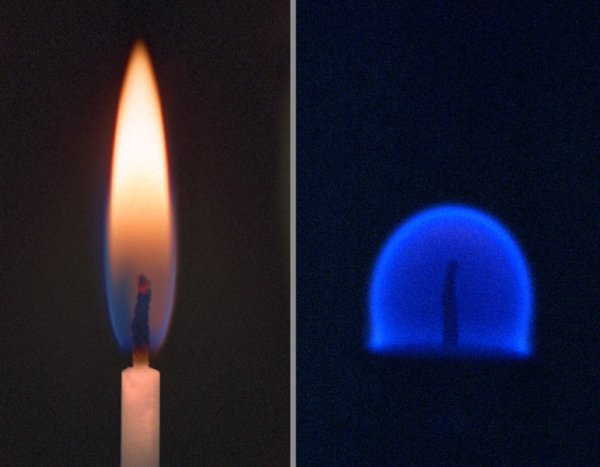 Why flames are yellow and blue + microgravity